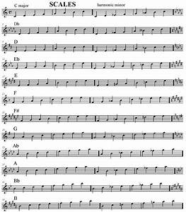 Beginning Piano Scales: Helps to Learn to Play Songs ...