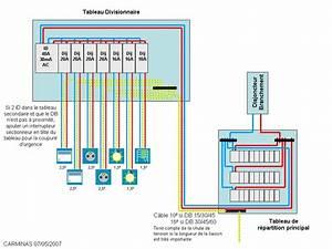 Compteur Divisionnaire électrique : section des fils lectriques exemple de branchement ~ Melissatoandfro.com Idées de Décoration
