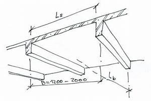 Výpočet trámového stropu