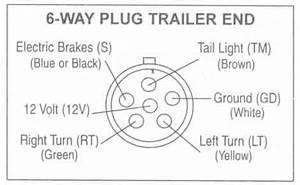 Wiringtrailer Plug 1947present Chevrolet Truck