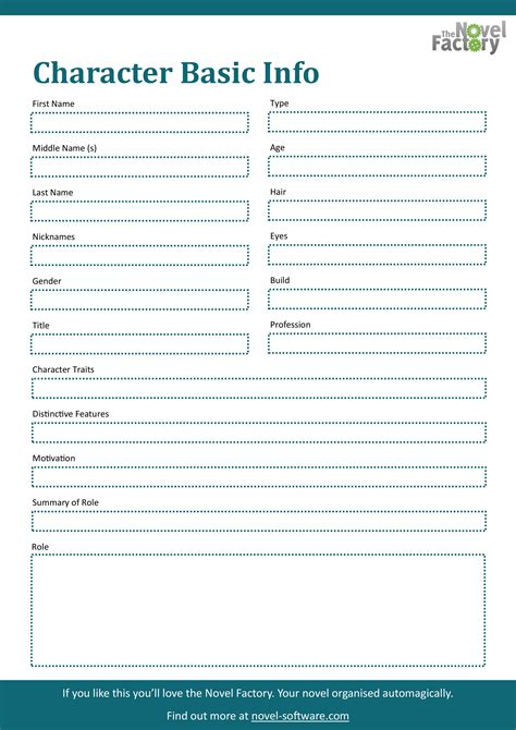 Character Basic Profile Worksheet A Free, Downloadable