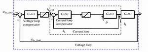 Block Diagram Of The Cascade Controller System