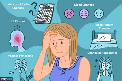 Early Menopause Symptoms