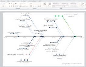Fishbone Template Excel Fishbone Excel Template