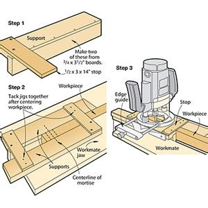 woodworking router ideas diy simple woodworking