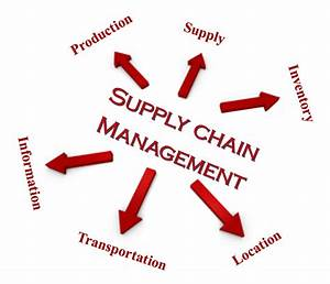 A Major Supply Chain In Chittagong