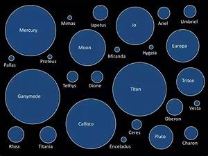 When and why was Pluto taken off the list of the ninth ...