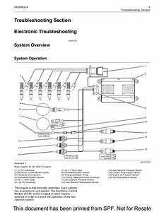 Perkins 2500 Series Workshop Manual Pdf