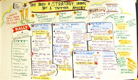 Nonprofit Social Media Strategy Template by Social Media Strategy Socialbrite