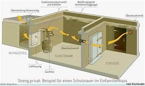 Bunker Selber Bauen : eingebunkert mit dosenbrot hinter sandfiltern inland ~ Lizthompson.info Haus und Dekorationen