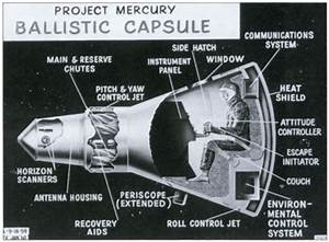 The Project Mercury Astronauts