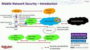 4g To 5g Evolution  In-depth Security Perspective