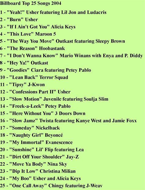 May 29, 2021 (week 21/21). Class of 2004 Top 25 Billboard Hits   Throwback songs, Mood songs, Graduation songs