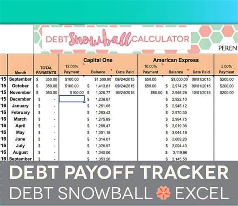 debt snowball spreadsheet templates word templates