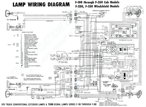 Ford F 350 Wiring Diagram For 1973 by 02 Ford F550 Headlight Wiring Diagrams Wiring Library