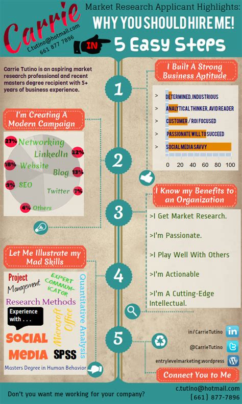 the infographic mini resume view from the entry level 25