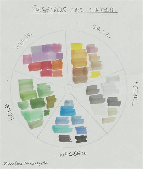 Feng Shui Farbenlehre by Farben Der 5 Elemente Feng Shui In 2019