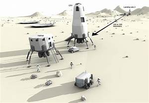 Slideshow: How to Go to Mars--Right Now! - IEEE Spectrum