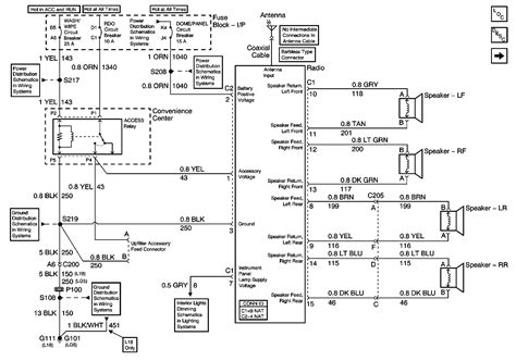 Gmc Wiring Diagram Free by 1998 Gmc Wiring Diagrams Auto Electrical Wiring Diagram