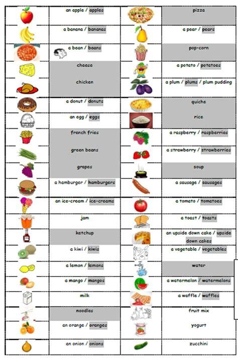 lexique cuisine anglais alphabeasties et le mur des mots séquence alphabet cycle
