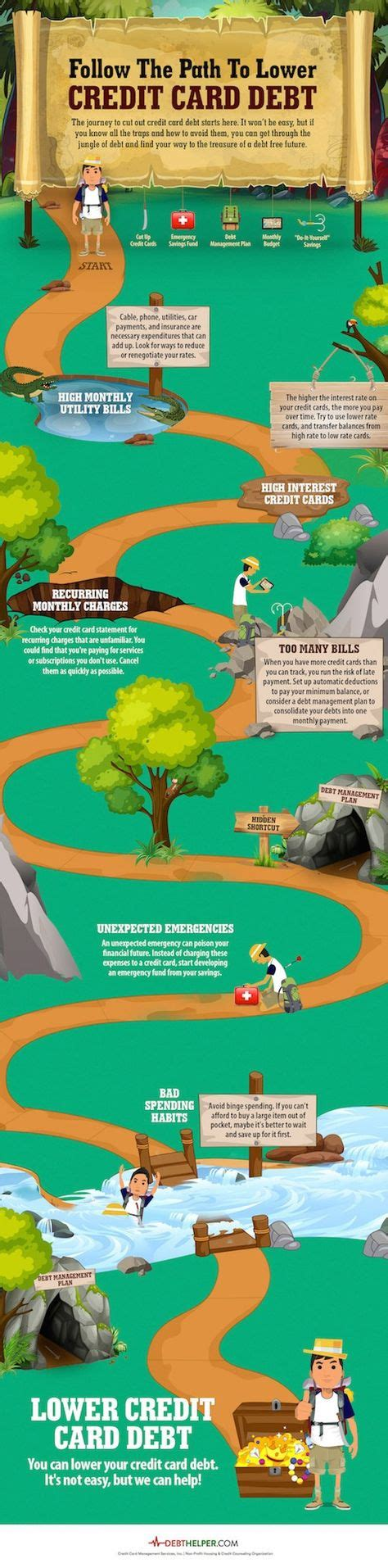 How to reduce interest on credit card debt. Infographic: The Path To Lower Credit Card Debt Showing the Pitfalls of Debt | Credit card ...
