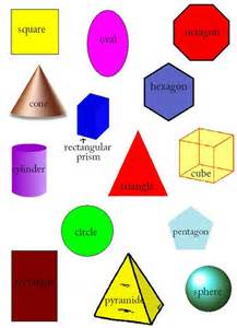 Geometric Shapes Geometric shapes