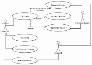 What Does The Following Uml Diagram Entry Mean