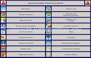 Manual Reparacion Fallas Y Diagnosticos Jetta A1 A2 A3 Y A4