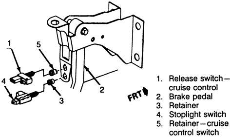 Repair Guides Cruise Control Electric Vacuum