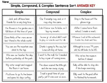 Simple, Compound, And Complex Sentence Sort By Rock Paper Scissors