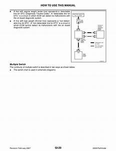 2006 Nissan Pathfinder Fuse Box Diagram
