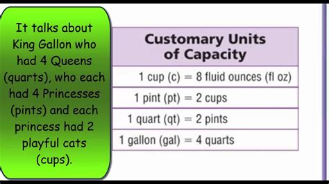 math  grade lesson  customary capacity youtube
