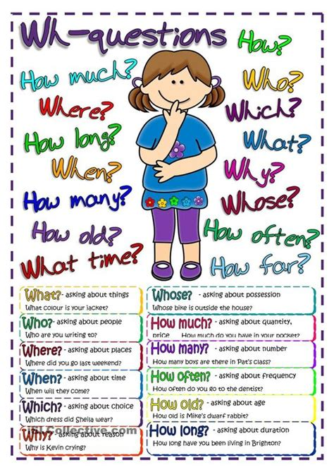 Questions  Poster  Free Esl Worksheets #teaching #english  Teaching Prompts Teaching