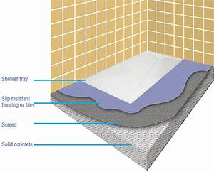 Universal shower tray can be recessed for level access for Installing a shower tray on concrete floor