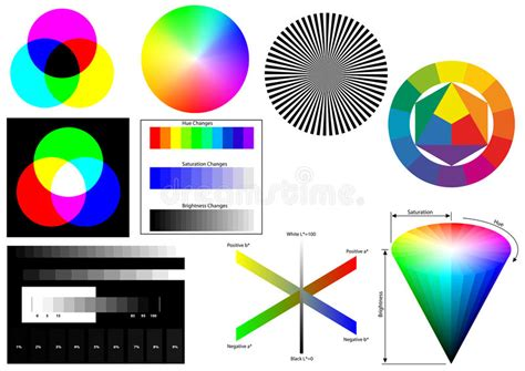hsb color rgb cmyk hsb lab stock vector illustration of symbol