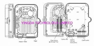 1x24 Splitter Distribution Box 24 Outputs Fiber Optic