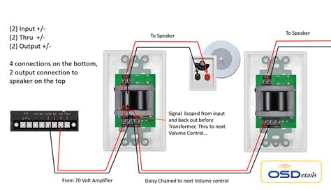 70 Volt Volume Wiring Diagram by 25 Watt Commercial 70v High Power Mono In Wall Rotary
