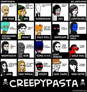 Creepypasta characters - find deals on creepypasta reader in