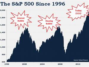 Is the Fed fuel... Stock Market Bubble Quotes