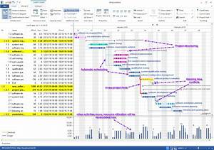 Gantt Chart Iphone Interactive Gantt Charts For Project Teams