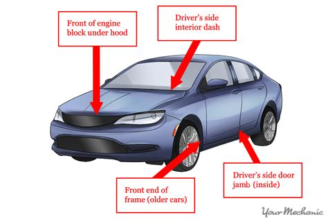 What Is A Vin Number For A Car how to read a vin vehicle identification number