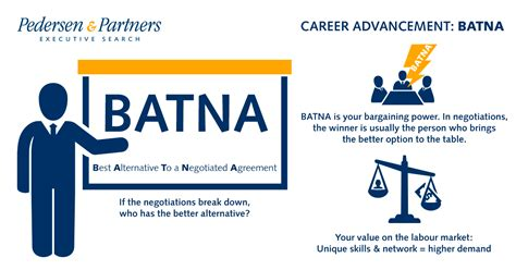 """The Power Of Batna In Confident Salary Negotiations, """"wu. Call Termination Business Drupal Music Theme. Microsoft Cloud Sql Server Wvu Online Classes. How To Speed Up My Website Load Time. Time Warner Cable Contact Numbers. Information About Cyber Security. Cost Of Hardwood Floor Installation. Occupational Therapy Graduate Program Requirements. Florida University Location Lpn School Ohio"""