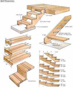 Build Steps For Deck by Build Wood Deck Steps