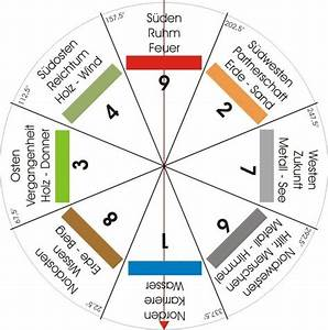 Farben Feng Shui : die besten 25 feng shui ideen auf pinterest feng shui tipps und feng shui dekoration ~ Markanthonyermac.com Haus und Dekorationen