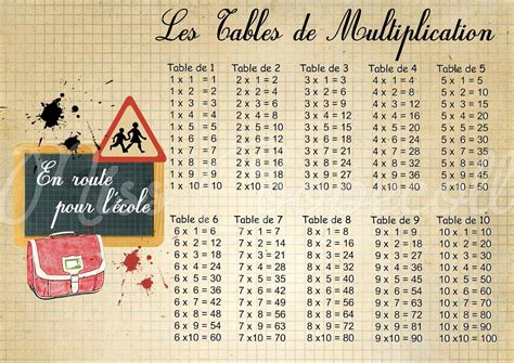 tables de multiplication a imprimer gratuitement table de multiplication a imprimer format a4