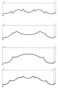 cornice shapes - Google Search | Top treatment info in