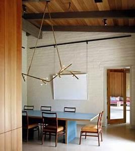 Retro And Modern A Duo In Architecture Interior Design
