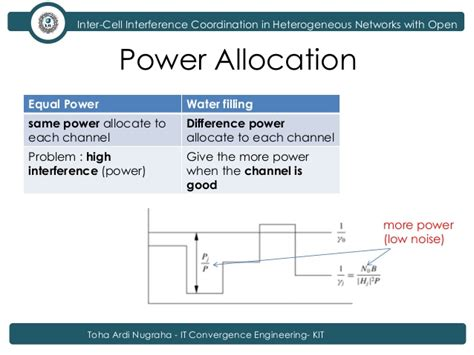 Intercell Interference Coordination In Heterogeneous