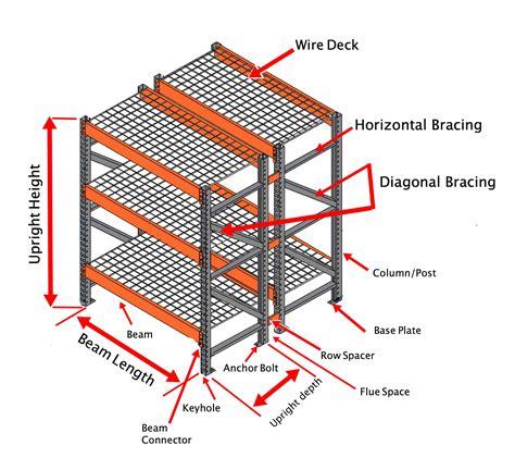 pallet rack system components pallet rack guru