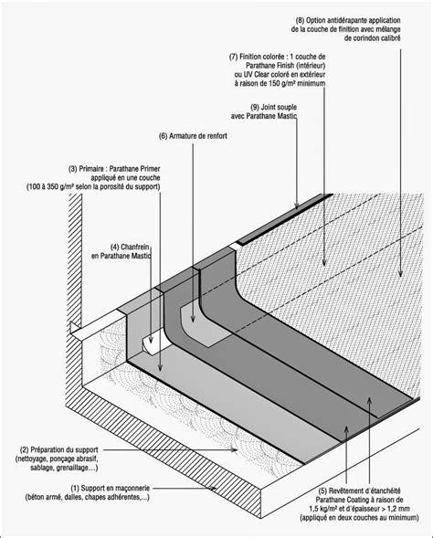 Systèmes d étanchéité pour toiture Cours génie civil Outils livres exercices et vidéos
